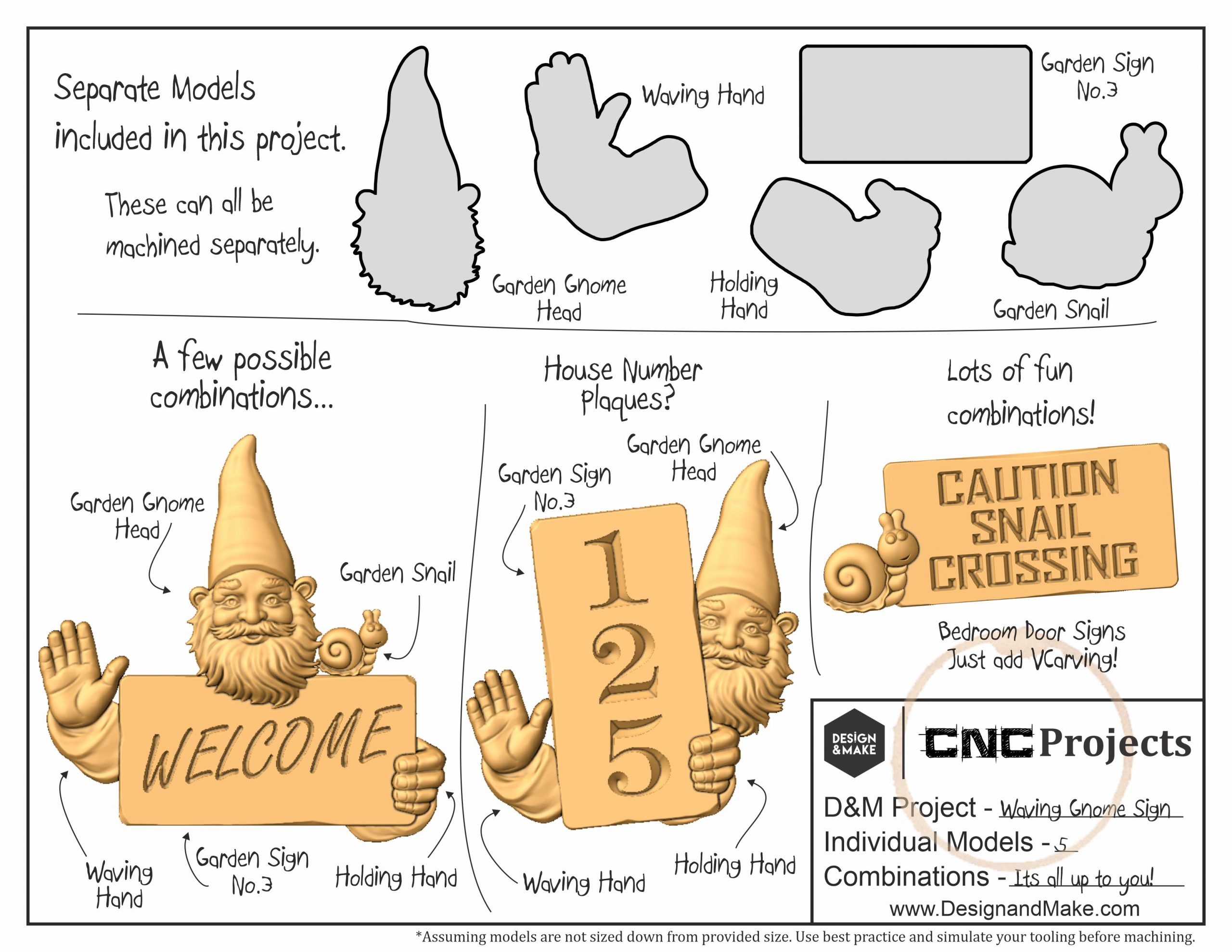 Waving Gnome Sign CNC Project Sheet